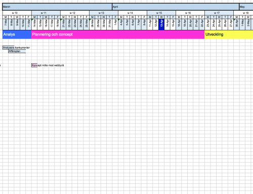Gantt-Schema – Gratis mall i Excel för tidsplan till ditt projekt