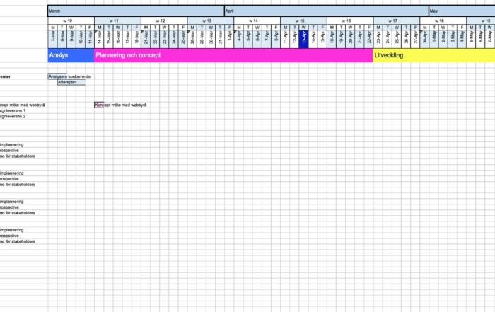 gantt-schema projektplan projekt planering