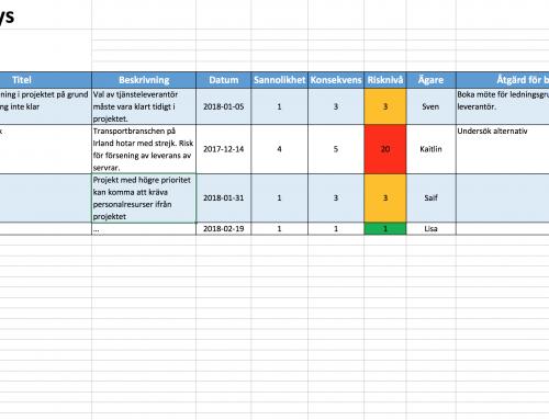 Riskanalys – Gratis mall i Excel med exempel för riskhantering i projekt