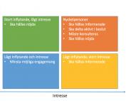 Mendelows matris