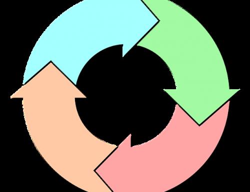 Sprint – Så fungerar en iteration i Scrum